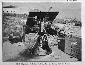3-inch gun M1903 - 3-inch M1902 seacoast gun, annotated.