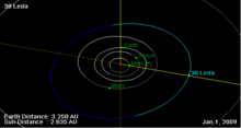 38 Leda orbit on 01 Jan 2009.png
