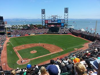 San Francisco Ballpark Tour