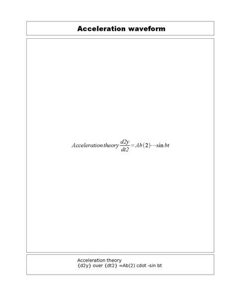 File:Acceleration waveform.pdf