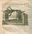 Acta Eruditorum - IV strumenti, 1736 – BEIC 13456523.jpg