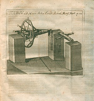 Peder Horrebow - Illustration from Basis astronomiae sive Astronomiae pars mechanica... Acta Eruditorum, march 1736