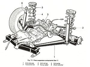"Transaxle - Drawing of the ""Alfa Transaxle"" layout, gearbox mounted in block at the rear differential; also inboard brakes to reduce not suspended masses."