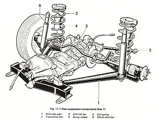 "Transaxle - Drawing of the ""Alfa Transaxle"" layout, with gearbox mounted in block at the rear differential; also inboard brakes to reduce unsprung mass"