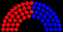 Arizona House of Representatives 2019.png
