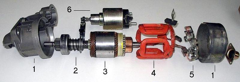 Write Up: Start Motor Replacement/Refurbishment