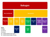 bakugan identification parents guide
