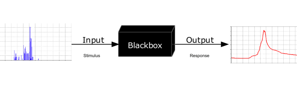 "To analyse something with a typical ""black box approach"", only the behavior of the stimulus/response will be accounted for, to infer the (unknown) box. The usual representation of this black box system is a data flow diagram centered in the box. Blackbox3D-withGraphs.png"