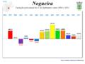 Braga 193.PNG