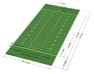 photo regarding High School Football Field Diagram Printable identified as Canadian soccer - Wikipedia