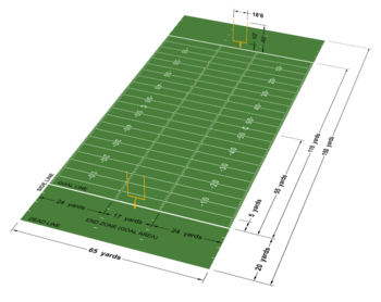 Diagram of a Canadian football field.