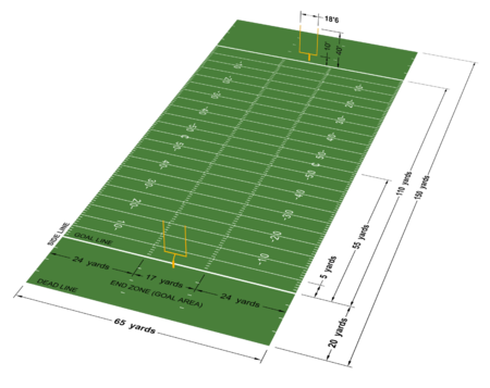 Diagram of a Canadian football field Canadian football field.png