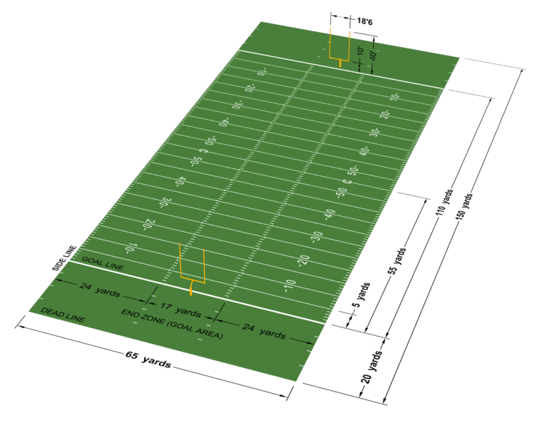 football field dimensions. images football pitch size.