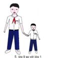 Châu thế bảo ( trái) so với em lớp 1 ( phải).png