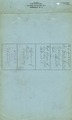 Charles Comiskey Affidavit, 01-14-1915, page 15.tif