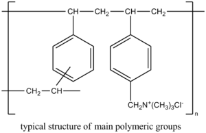 Cholestyramine resin