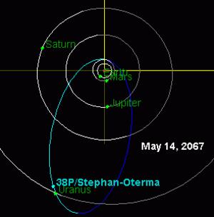 Centaur (minor planet)