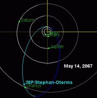 Centaur (minor planet) - Image: Comet 38P2067