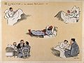 Comical scenes of hospital patients engaged in reading, writ Wellcome V0015716.jpg