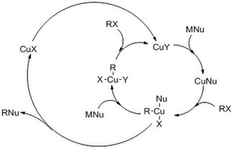 Organocopper compound - Copper cross coupling proposed mechanism