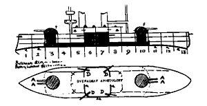 Russian battleship Dvenadsat Apostolov - Image: Diagram Dvenadsat