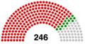 Diagramme répartition des voix pour l'élection du président de la Confédération en 2019.png