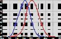 Efficacité lumineuse relative spectrale.png