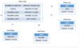 Ejemplo de Modelo de Publicación en 2 Capas.png