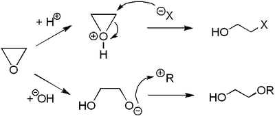 Ethylene oxide reactions