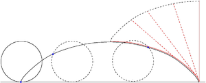 Cycloid - Generation of the evolute of the cycloid unwrapping a tense wire placed on half cycloid arc (red marked)