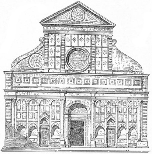 Character of Renaissance Architecture/Chapter 3 ...