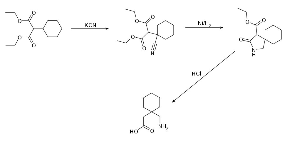Gabapentin synthesis.svg