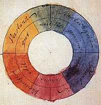 دولاب الألوان 200px-GoetheFarbkreis