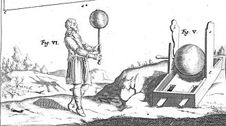 Otto von Guericke's experiments on electrostatics, published 1672 Guericke Sulfur globe.jpg