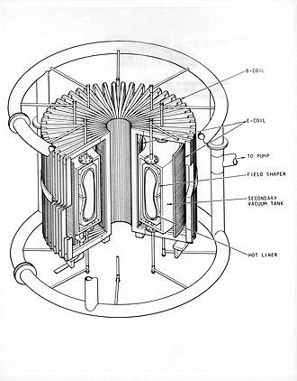 DIII-D (tokamak) - Schematic of Doublet II