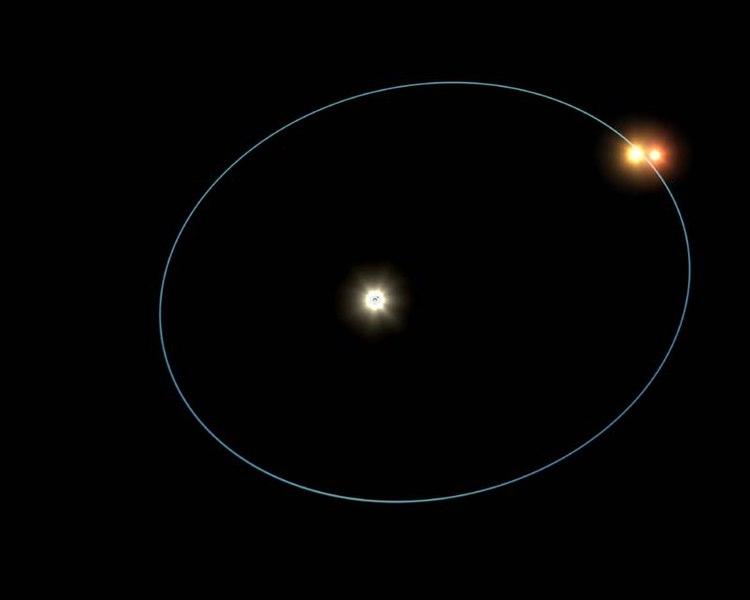 750px-HD188753_orbit - Hệ sao HD 188753
