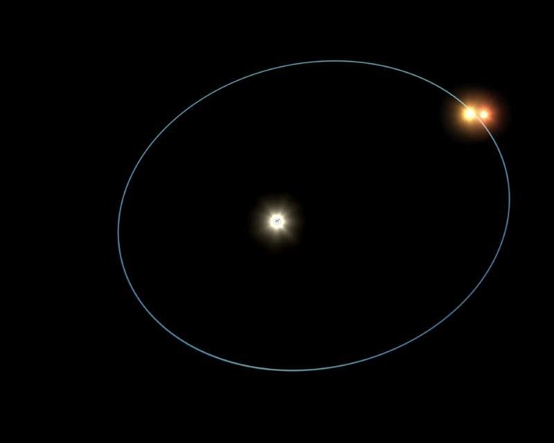 HD188753 orbit