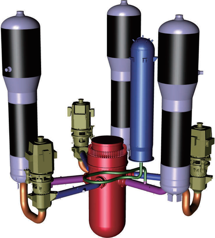 Primary coolant system showing reactor pressure vessel (red), steam generators (purple), pressurizer (blue), and pumps (green) in the three coolant loop Hualong One pressurized water reactor design HPR1000, reactor coolant system.png