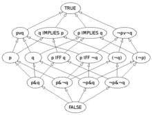 George Boole - Wikipedia