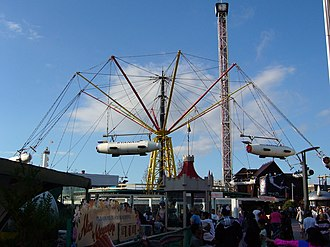 Hiram Maxim - The Sir Hiram Maxim Captive Flying Machines operating at Blackpool Pleasure Beach in 2006