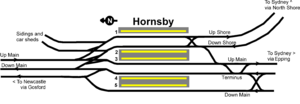 Hornsby railway station - Current track layout