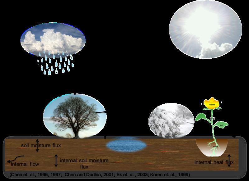 Pengertian hidrosfer dan daur siklus hidrologi