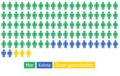 Infografik - fördelning män & kvinnor på Svenska Wikipedia.png