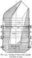 Internal shape converter Great Falls.png