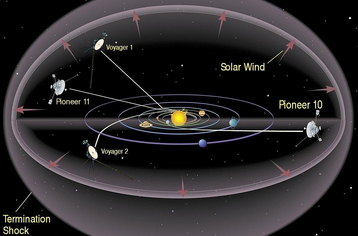 Interstellar Probe Wikipedia Universe Today Solar System Diagram