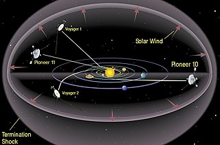 Interstellar probe spaceprobe that can travel out of the Solar System