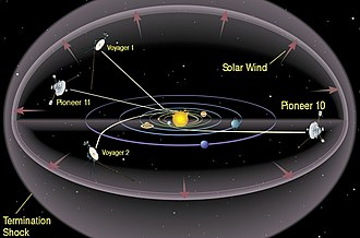 Voyager 1 - Voyager 1 and the other probes that are in or on their way to interstellar space