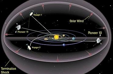 Interstellar Probe Wikipedia