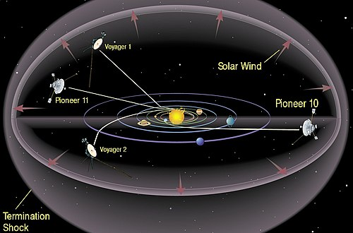 spacecraft farthest from earth - photo #24