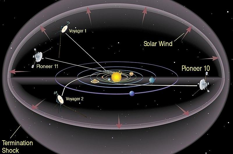 Interstellar probes (cropped).jpg
